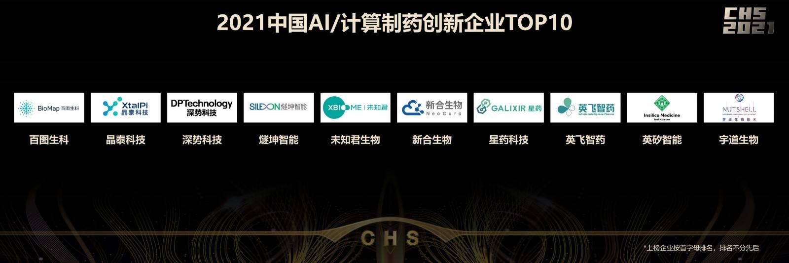 2021中国AI/计算创新企业TOP10