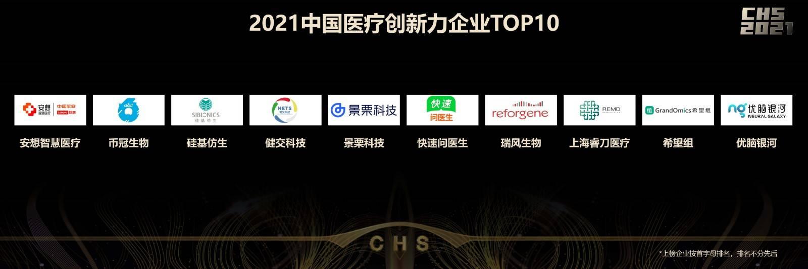 2021中国医疗创新力企业TOP10