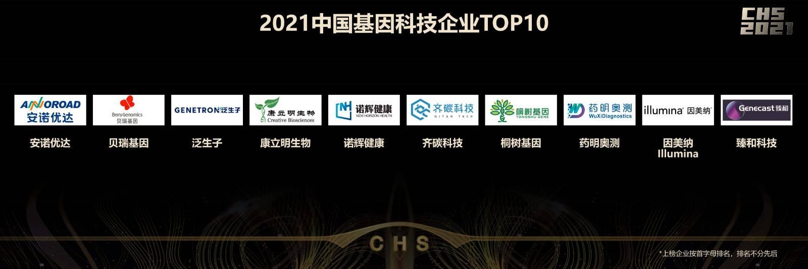 2021中国基因科技企业TOP10