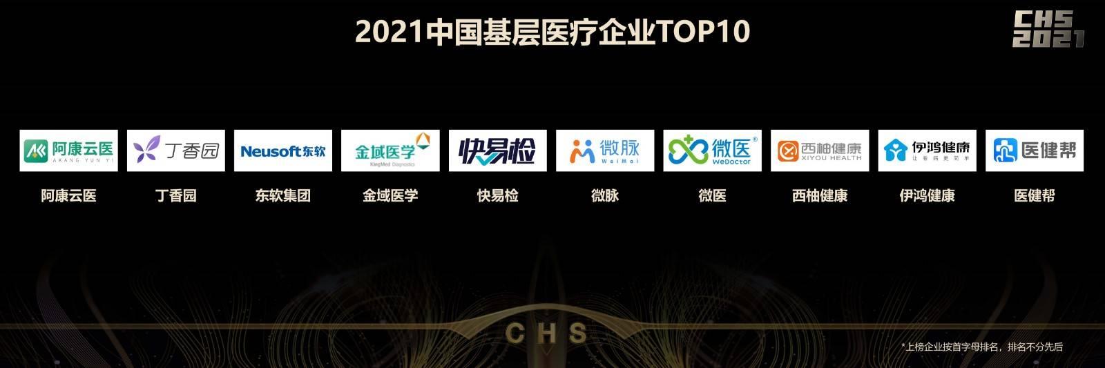 2021中国基层医疗企业TOP10