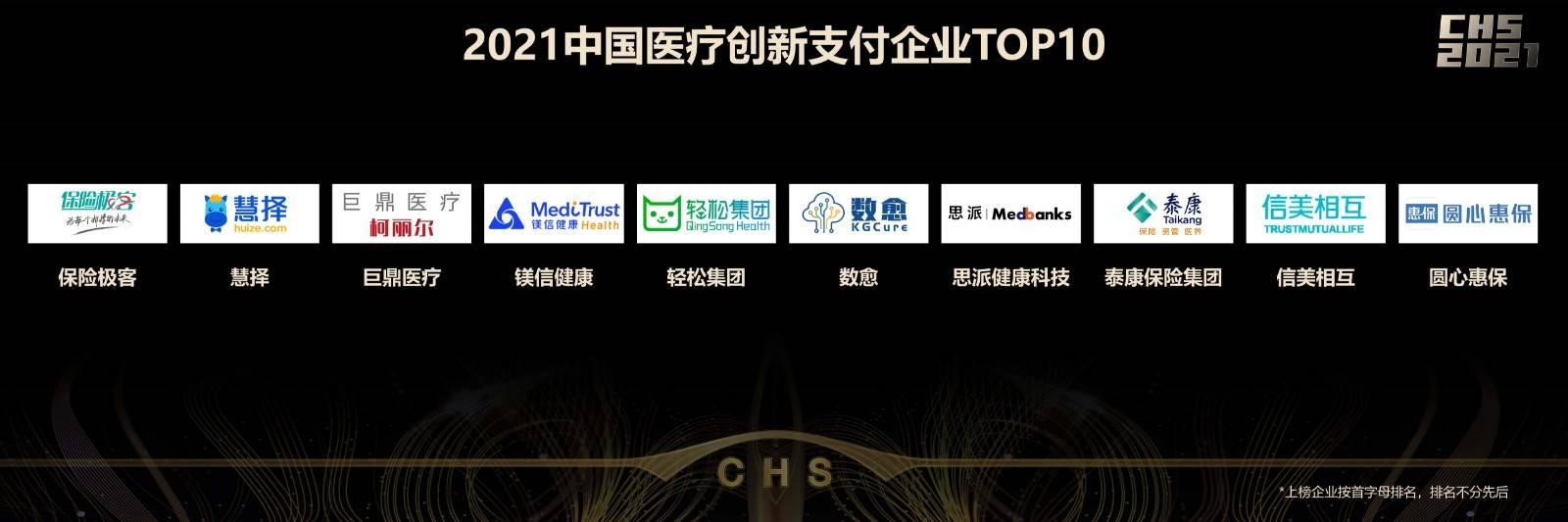 2021中国医疗创新支付企业TOP10
