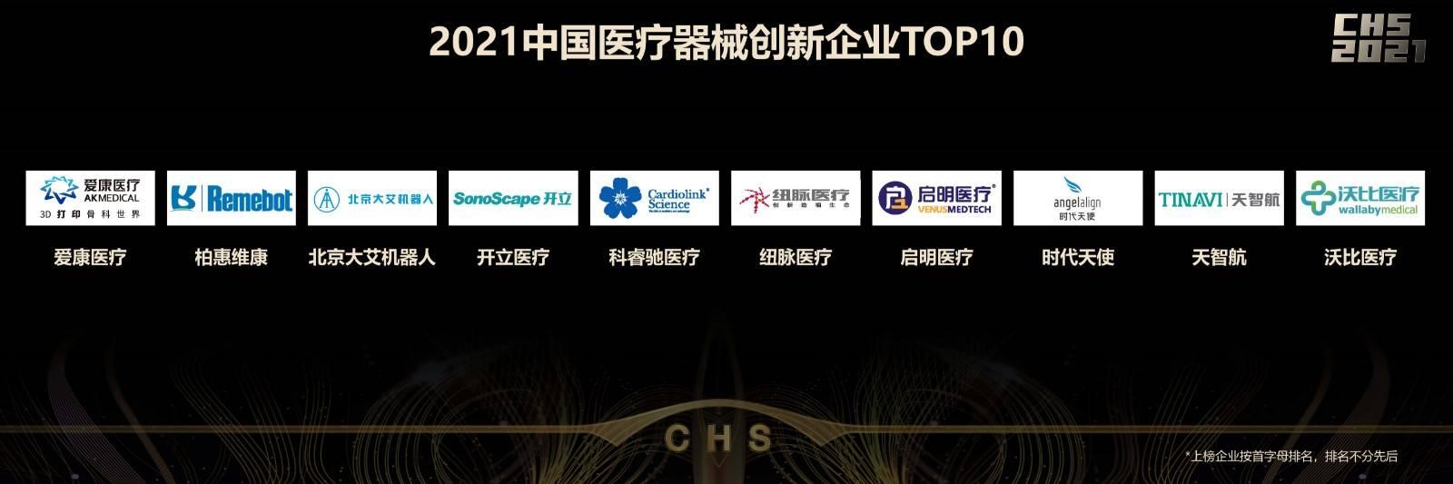 2021中国医疗器械创新企业TOP10