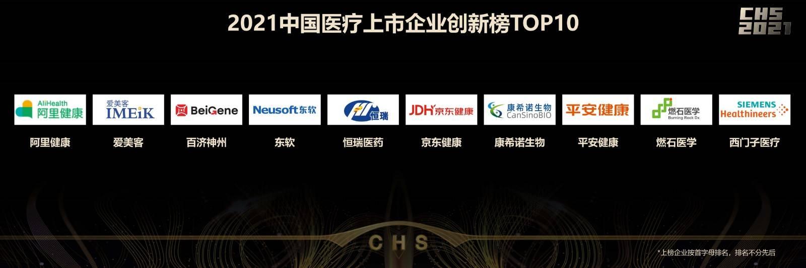 2021中国医疗上市企业创新榜TOP10