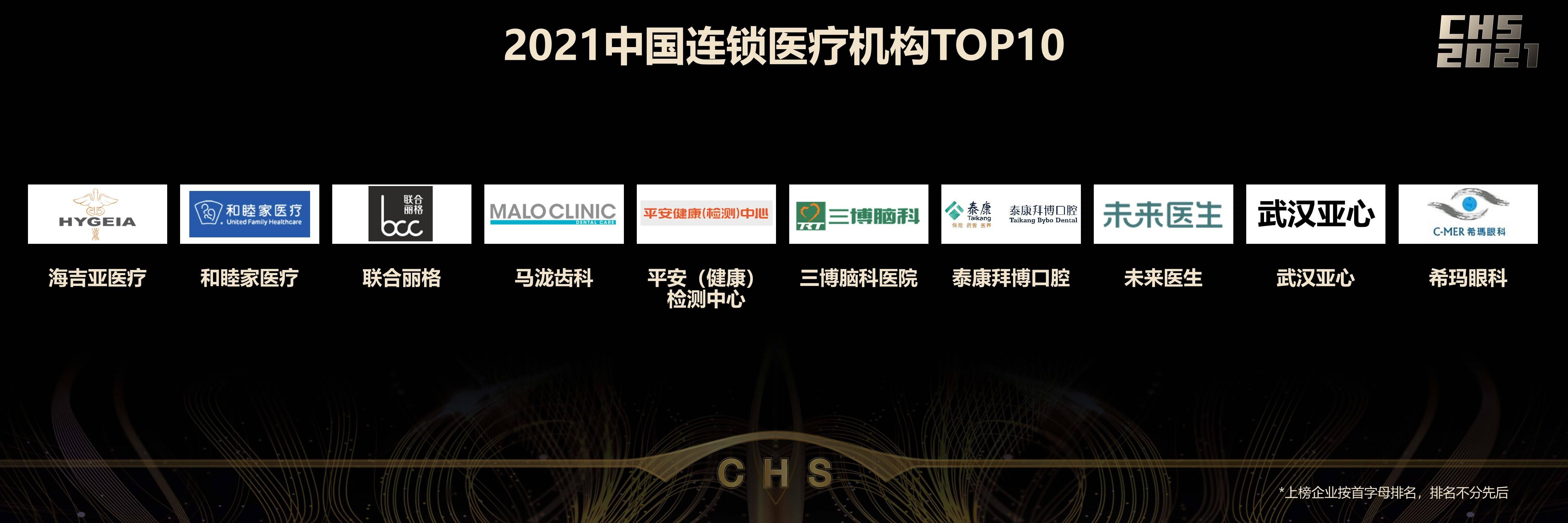 2021中国医疗医疗机构TOP10