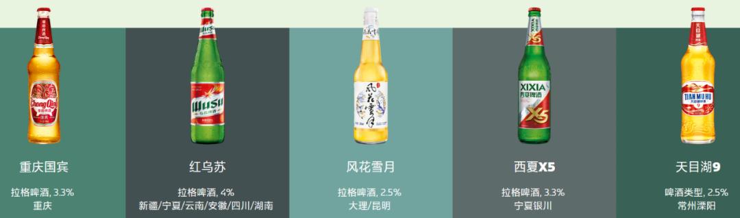 重庆啤酒产品矩阵